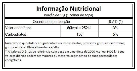 Tabela Nutricional Palatinose Max Titanium