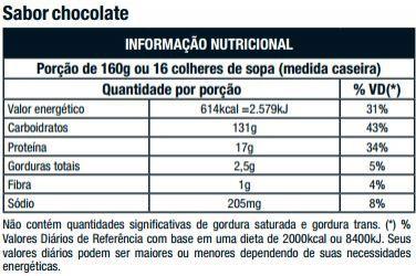 Tabela Nutricional Predator Mass Nutrata
