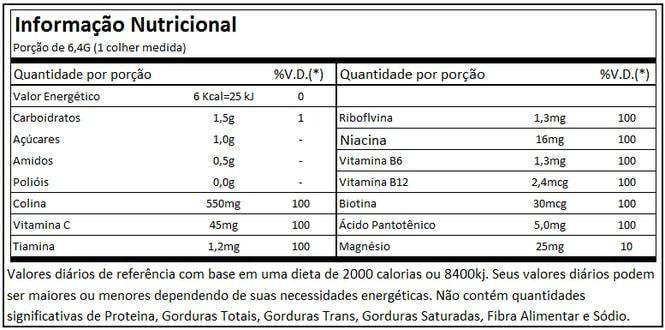 Tabela Nutricional JAB GT Nutrition