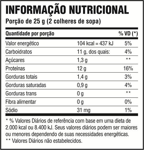Tabela Nutricional Pro Whey Protein Probiótica