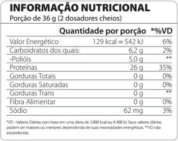 Tabela Nutricional Reaction HPRO Atlhetica Nutrition