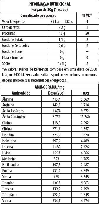 Tabela Nutricional Super Whey 3W Integralmédica