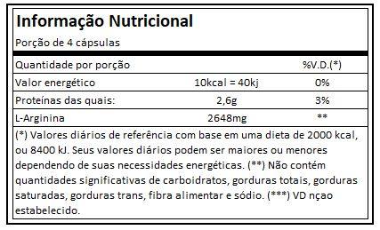 Tabela Nutricional Argipure Max Titanium
