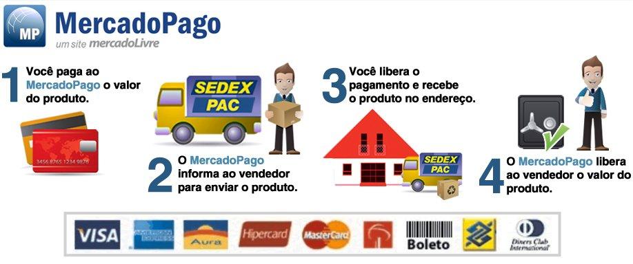Resultado de imagem para pagamento mercadopago