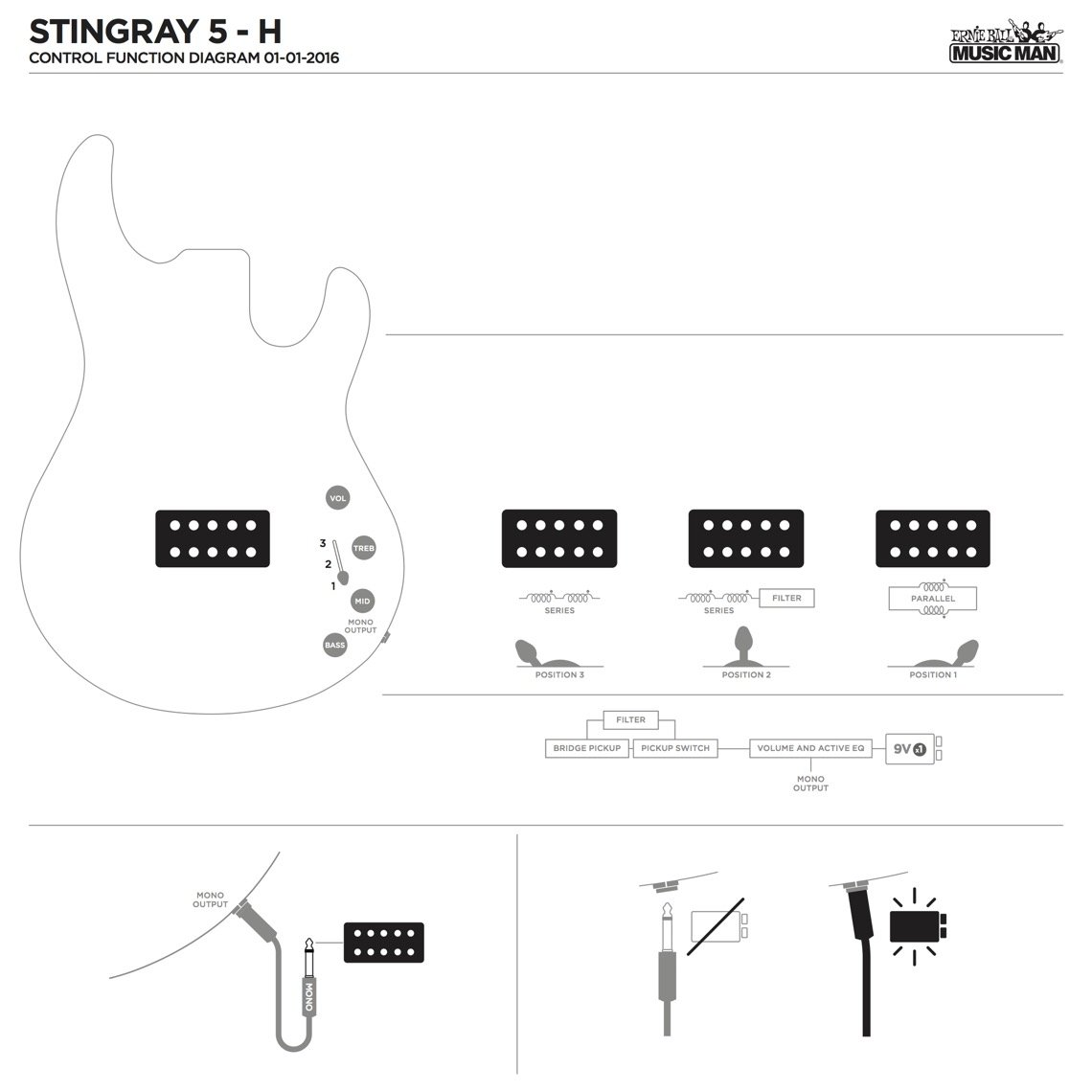Controles Sting Ray 5
