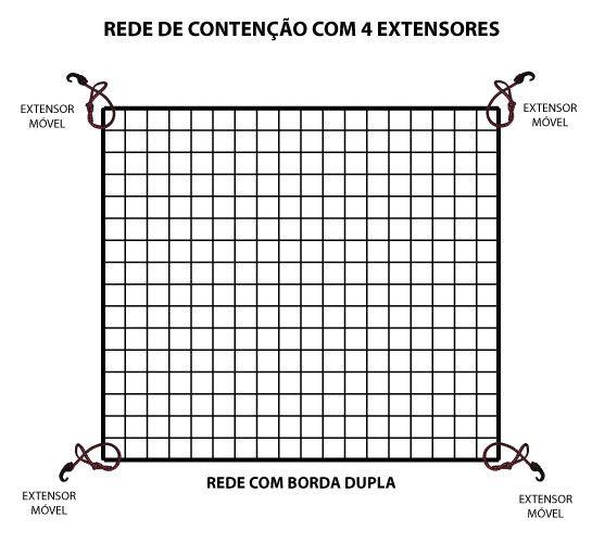 Rede de contenção, divisão e fechamento de carga