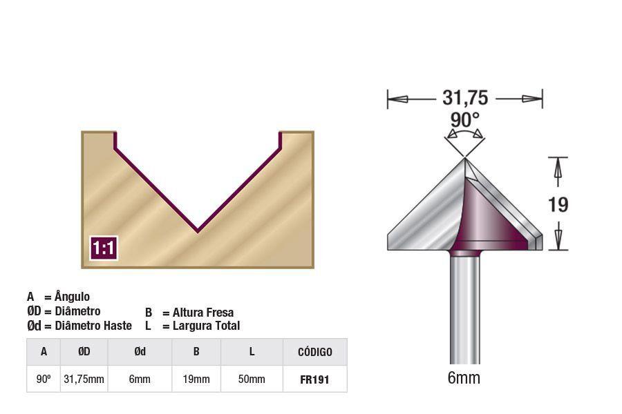 Fresa  V-Groove 90º AGE™ Pro-Series Amana Tool [FR191]