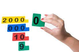 Fichas Sobrepostas • Base decimal