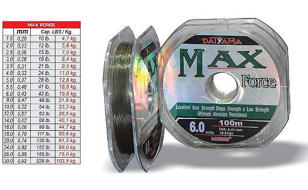 Linha Max Force 100 mts