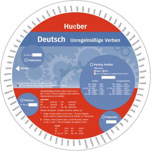 """Wheel Deutsch - Unregelm""""áige Verben"""