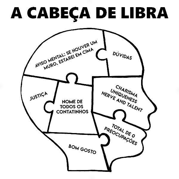 Adesivo - A cabeça de Libra Signos Do Zodíaco Signs