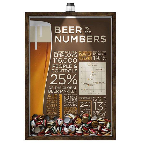 Quadro Caixa 33x43 cm Porta Tampinha Cerveja (Com Led) Nerderia e Lojaria led cerveja beer numbers madeira