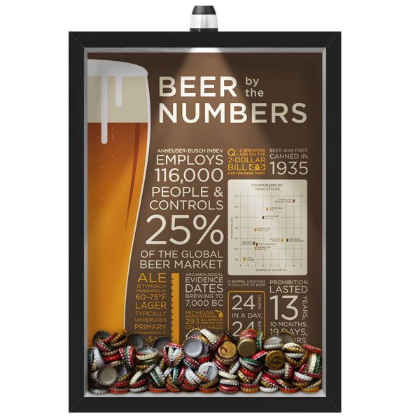 Quadro Caixa Porta Tampinha Cerveja 33x43 cm (Com Led) Lojaria e Nerderia. led cerveja beer numbers preto