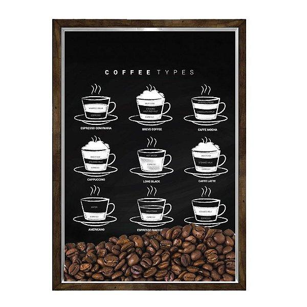 Quadro Caixa 23x33 Nerderia e Lojaria graos cafe types preto