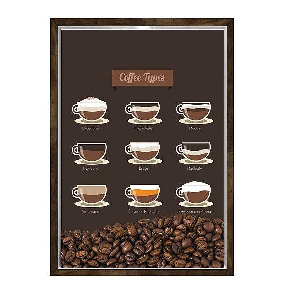 Quadro Caixa 23x33 Nerderia e Lojaria graos cafe tipos preto
