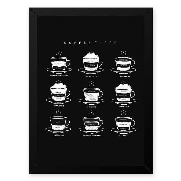 Quadro Decorativo 23x33cm Nerderia e Lojaria graos cafe types preto
