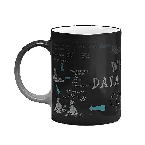 Caneca Mágica Data Science - Dark