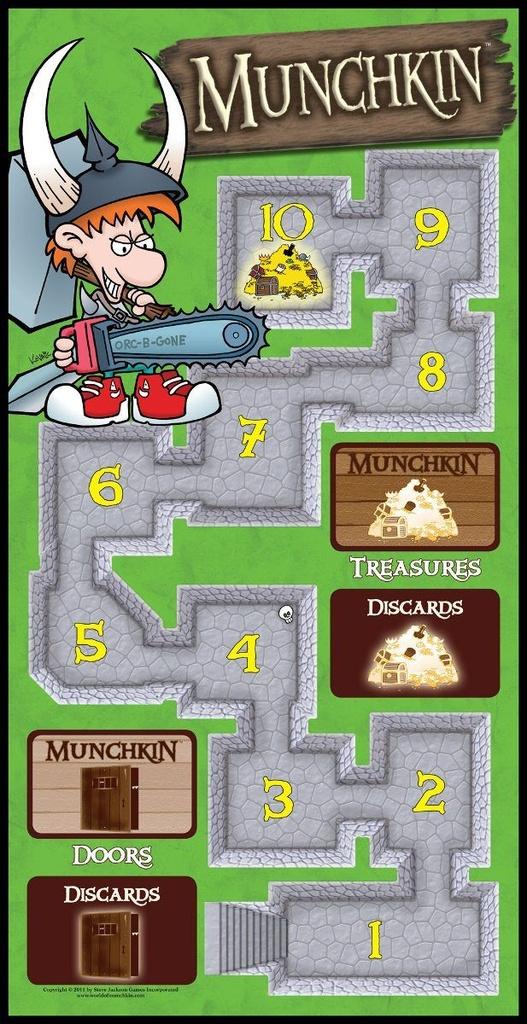 Tabuleiro de Níveis - Munchkin
