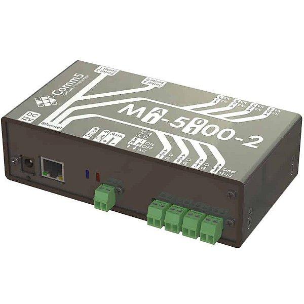 MA-51002 Módulo de Acionamento via rede 10/100 com 8 saídas e 8 entradas e 2 Seriais