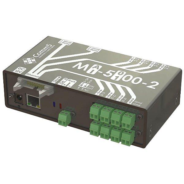MA-21142 Módulo de Acionamento via rede 10/100 com 8 saídas e 8 entradas, 4 portas seriais e 1 saída para Display externo