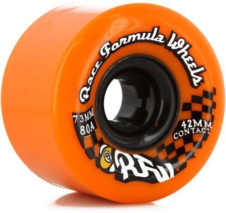 Roda Sector 9 Race Formula 73mm 80a