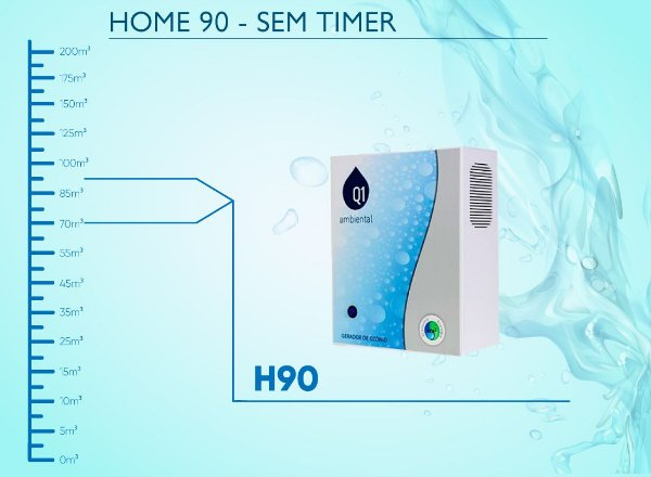 """Home 90 s/timer + By Pass 3/4"""""""
