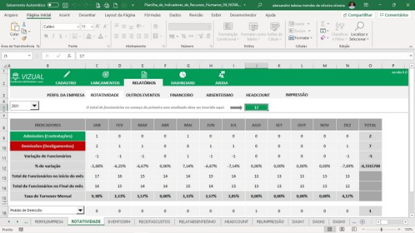 Planilha de Indicadores de Recursos Humanos em Excel 6.0