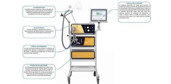 Estimulador Magnético Transcraniano Neuro-MS/D com refrigeração e acessórios