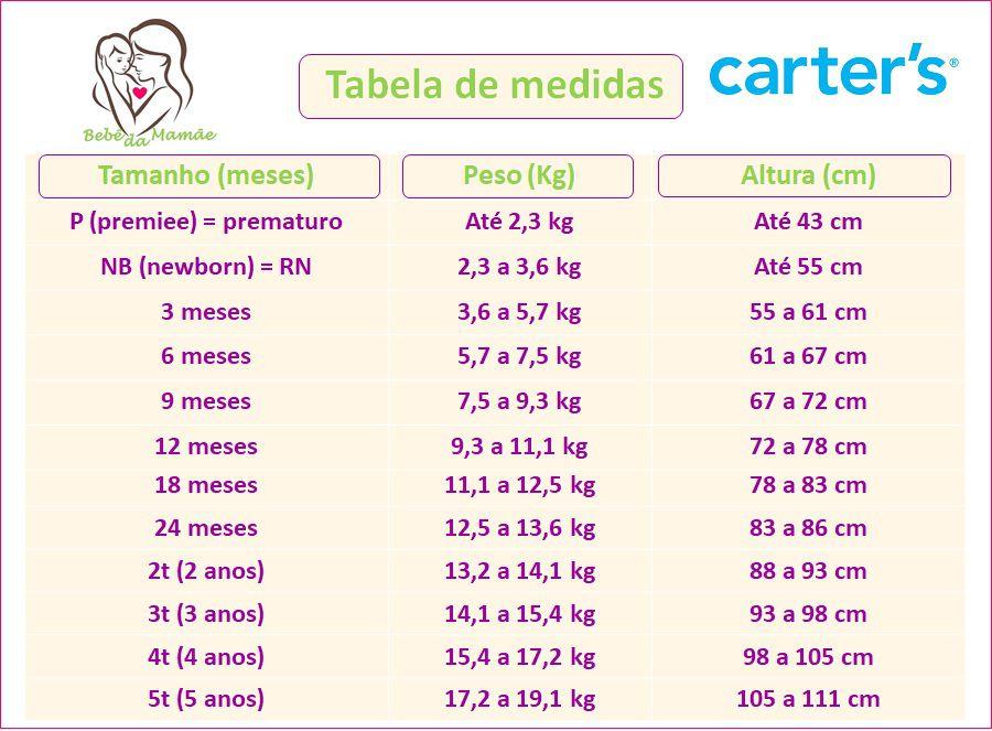 Tabela de tamanho - CARTERS