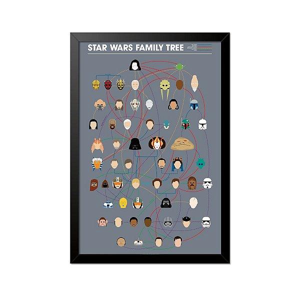 Quadro Poster Star Wars Family Tree 33x23cm