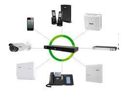 Central IP/Gateway CIP 850