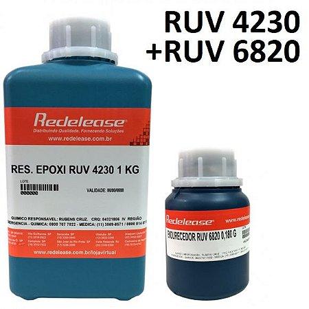 Resina 4230 Epoxi Transparente Para Altas Espessuras Com Proteção UV (Com Endurecedor) [1,180 Kg]