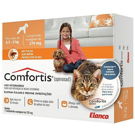 Antipulgas Comfortis 270mg