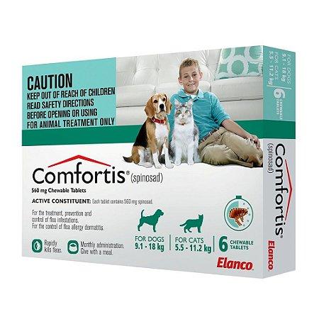 Antipulgas Comfortis 560mg