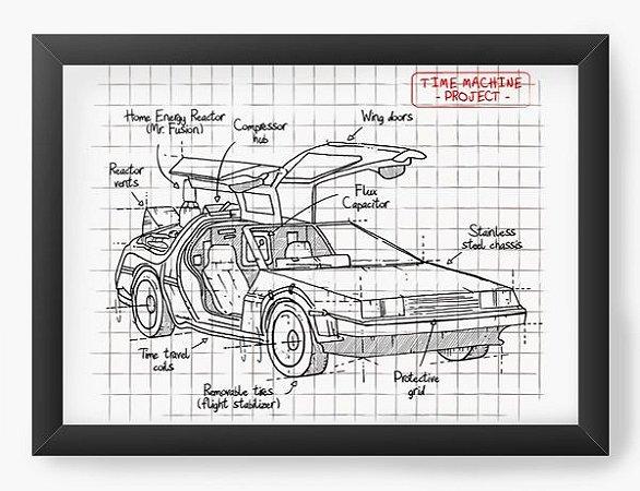 Quadro Decorativo A3 (45X33) Geekz De volta para o Futuro - Loja Nerd e Geek - Presentes Criativos