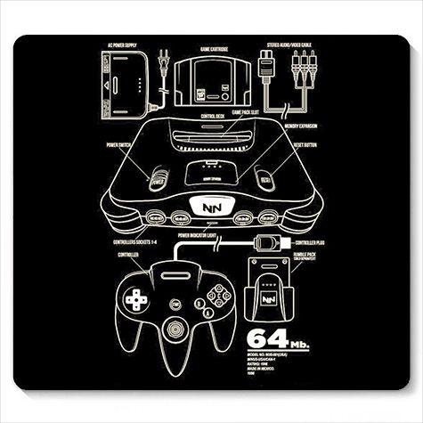 Mouse Pad NN - Loja Nerd e Geek - Presentes Criativos