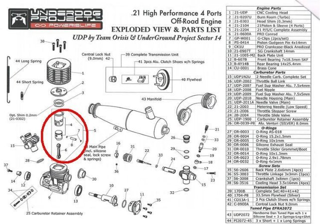 Kit de camisa pistão e biela para motor UDP .21
