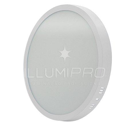 Luminária Painel Plafon Led 18w Redondo Sobrepor
