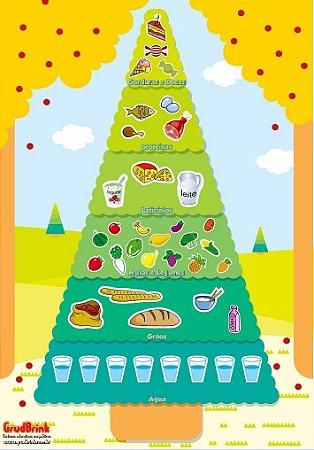Banner Para Sala de Aula piramide nutricional