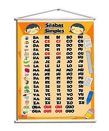 Banner Para Sala De Aula Silabário Simples Crianças