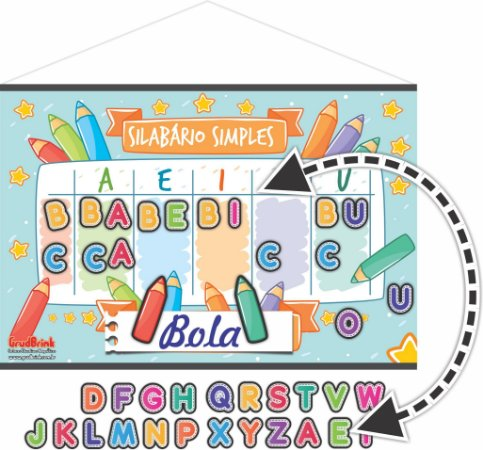 Cartaz Para Sala De Aula Silabário Simples - Lápis de Cor