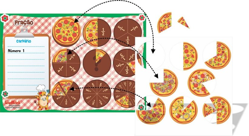 Cartaz Para Sala De Aula Fração com Pizzas