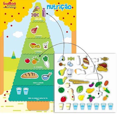 Cartaz Para Sala De Aula Pirâmide Nutricional