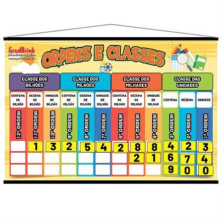 Cartaz interativo Ordens e Classes