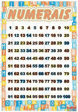 Cartaz Para Sala de Aula Numerais de 0 a 100