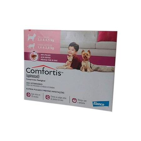 Comfortis 2,3 a 4,5 kg