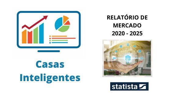 Mercado de Casas Inteligentes - 2020 a 2025