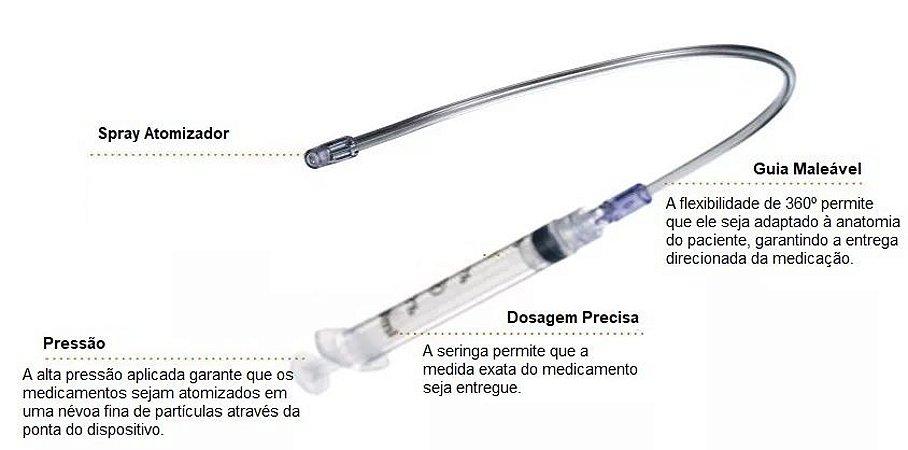 Atomizador de Mucosa (não acompanha seringa)