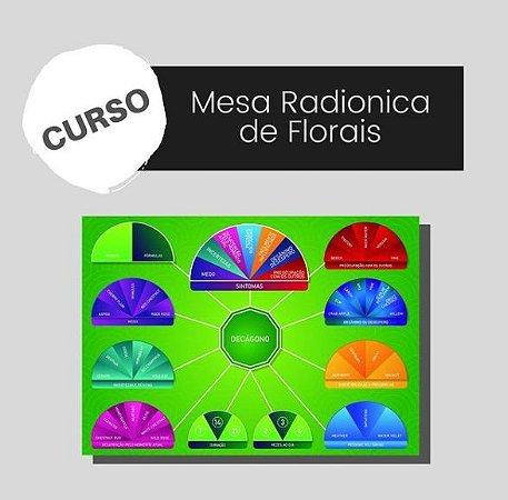 1.4.Curso de Mesa Radiônica de Florais de Bach + Curso de Florais de Bach + Curso de Radiestesia Básico