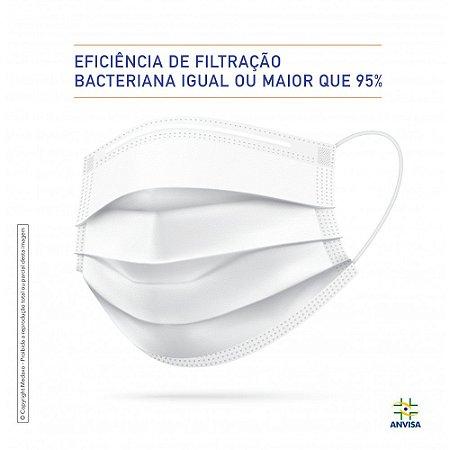 MÁSCARA CIRÚRGICA TRIPLA - 50 UNIDADES